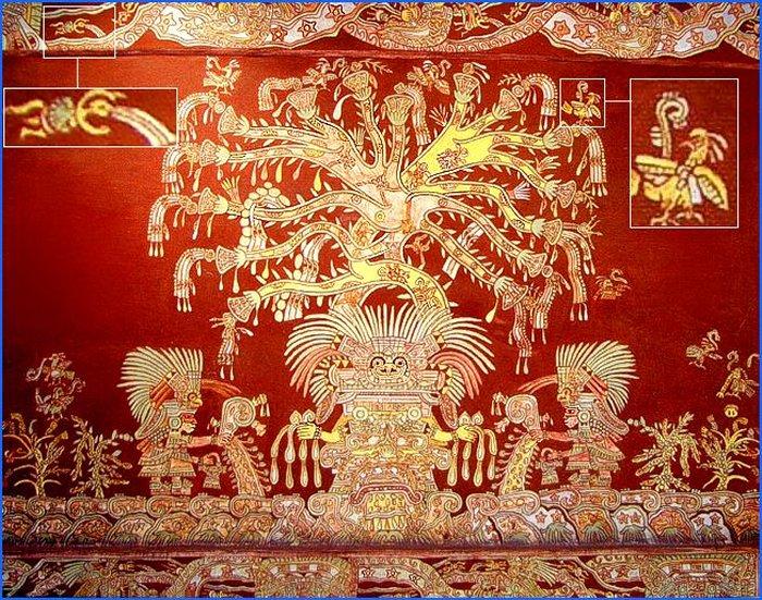 Azte Cosmic Tree/World Tree